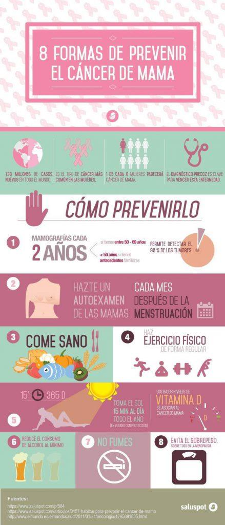 prevencion cáncer de mama